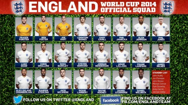 england-squad-preview